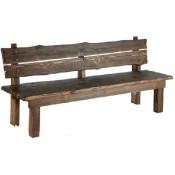 Лавки, скамейки